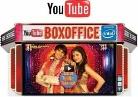 Youtube-Boxoffice