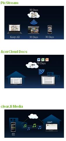 acercloud-screenshot