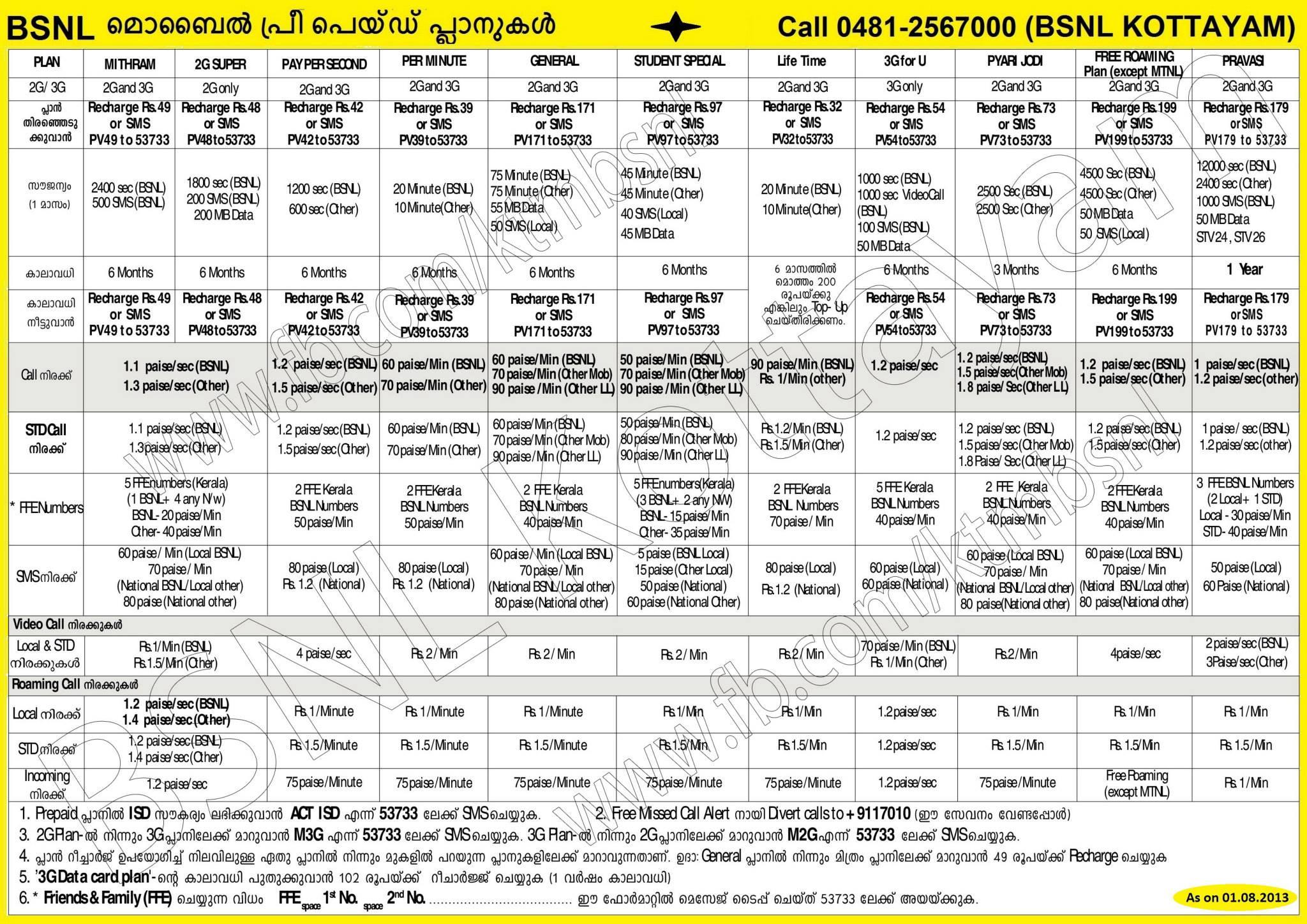 bsnl-kerala-tariff-aug2013